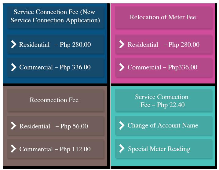Consumer Info - OEDC | Olongapo Electricity Distribution Company Inc